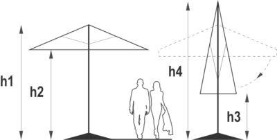 VerandaUetServingar.se-Cleo-parasoll-kvadrat-4x4m-mått-stor