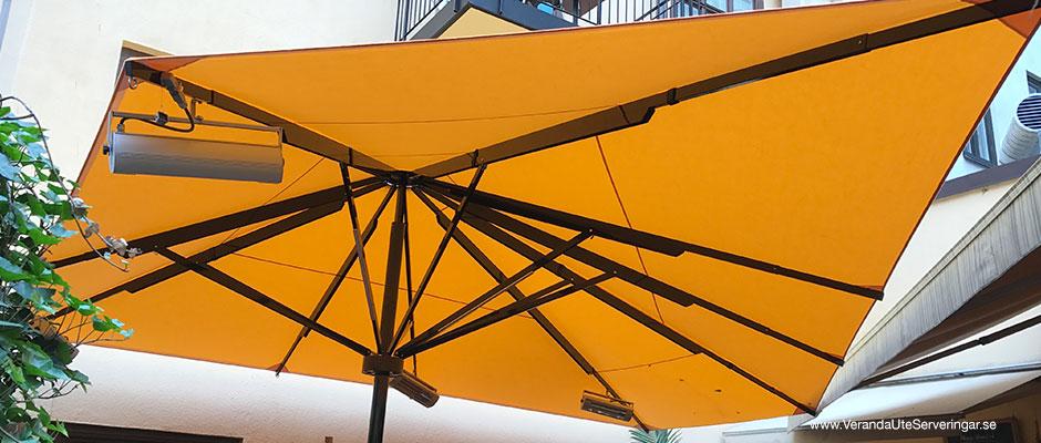 Kunder-Wann-Thai-Stockholm-Special-parasoll_w940x400